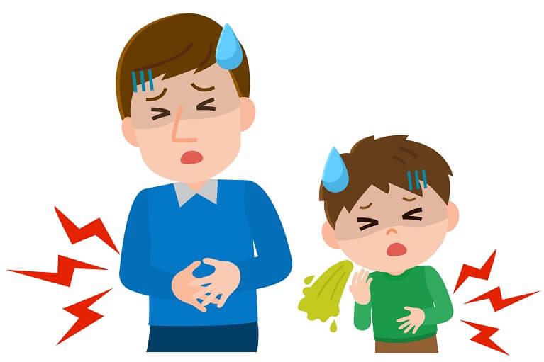 ノロウイルスの症状